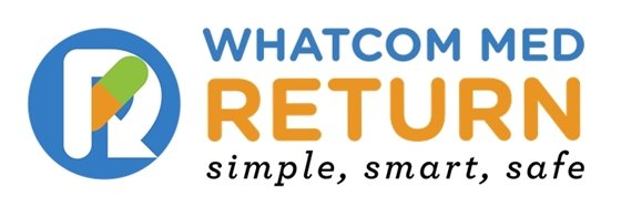 Whatcom Med Return logo. Simple. Smart. Safe.