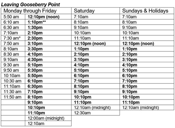 Ferry Schedule Leaving Gooseberry Point