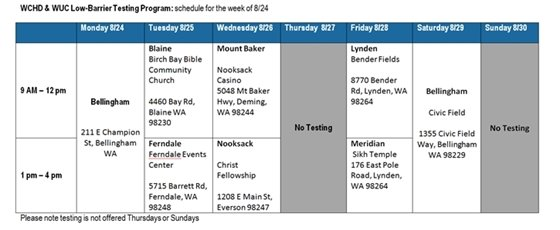 picture of a table showing the mobile testing program schedule