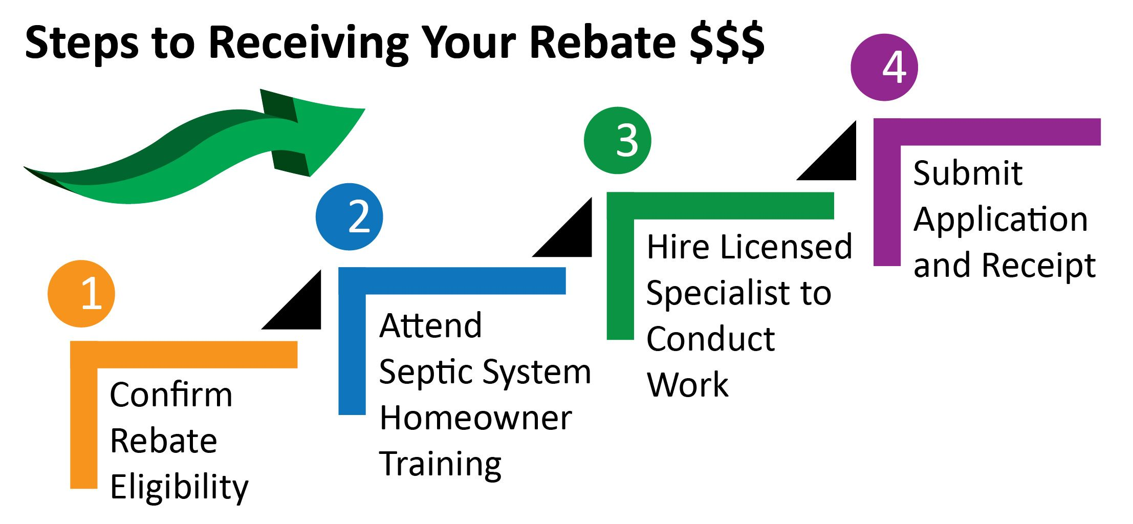 Rebate Steps Graphic FINAL-01