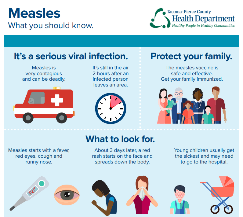 Basic measles facts infographic link