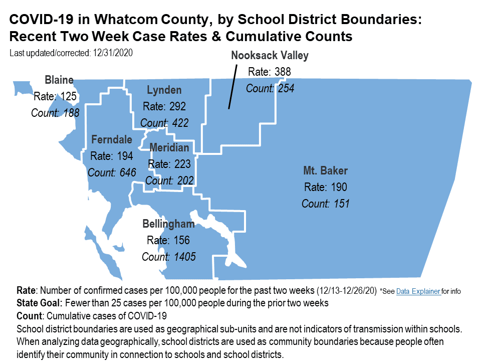 Cases by School District