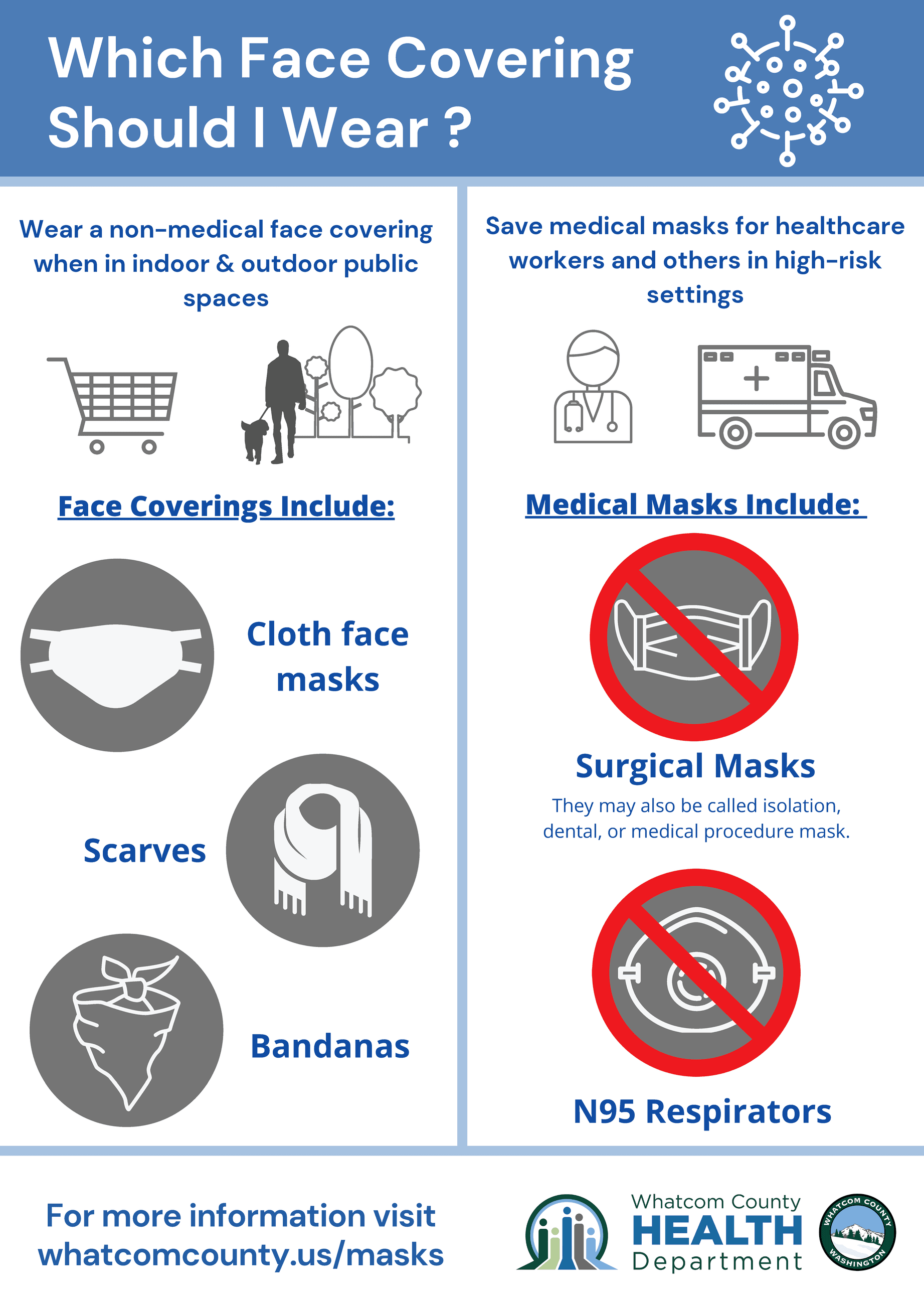 image showing different types of face coverings to wear to prevent spreading COVID-19