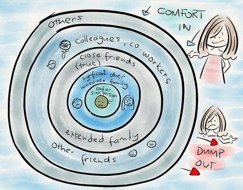 SusanSilksRingTheory_credit fabafter40.tumblr.com